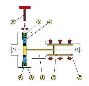 hydrodehnspanndorn - hydrodehnspannfutter